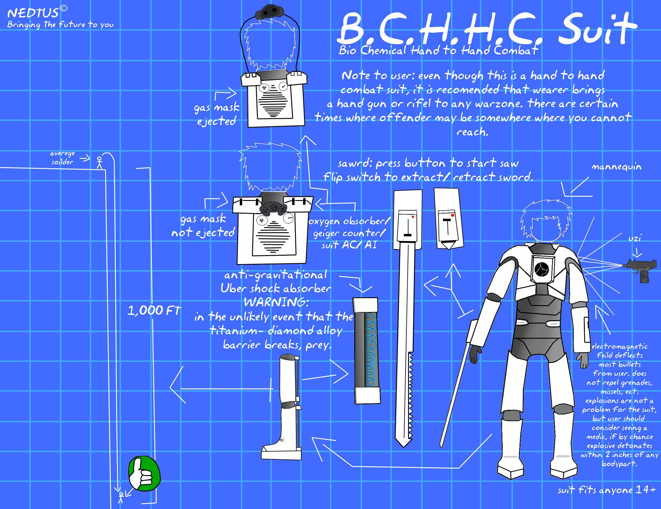 B.C.H.H.C. suit