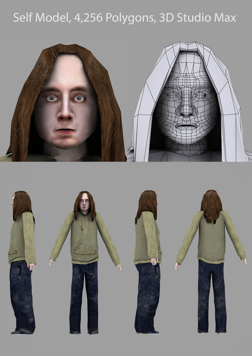 3D Self Model
