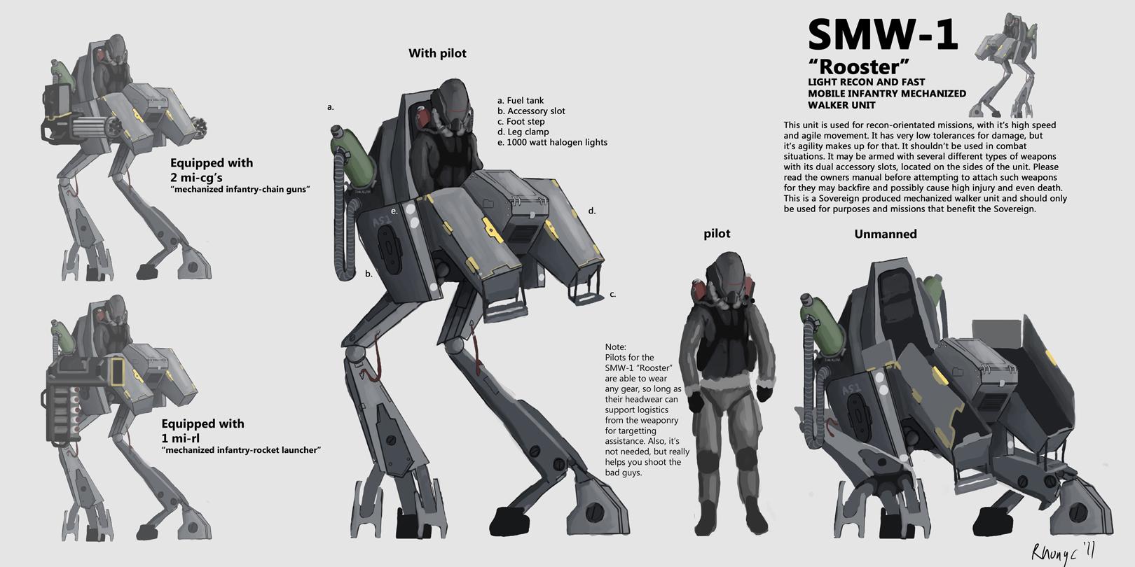 Concept: SMW-1