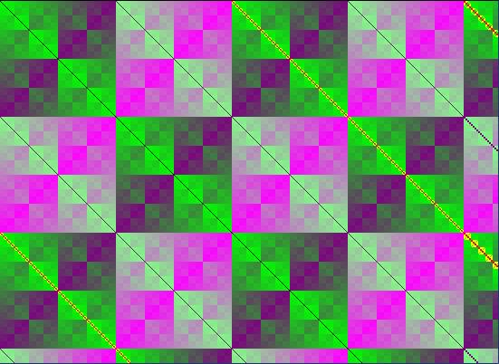 AS3 rendered: Pattern 2