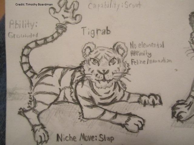 """Tigrab"" The Handy Cub Anima"