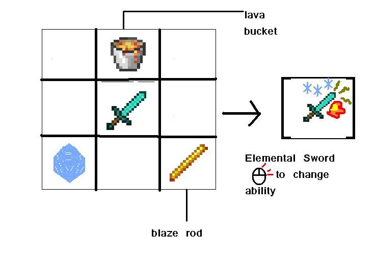 Minecraft ideas 3