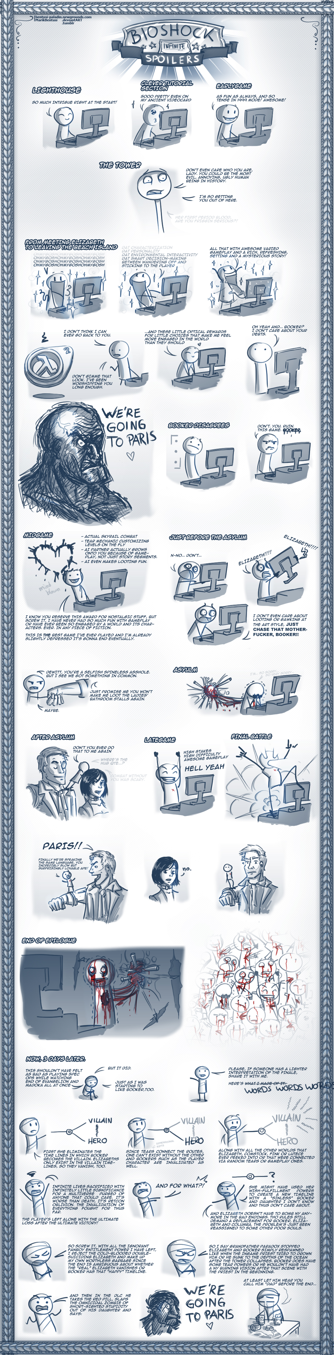Bioshock Infinite Retrospect