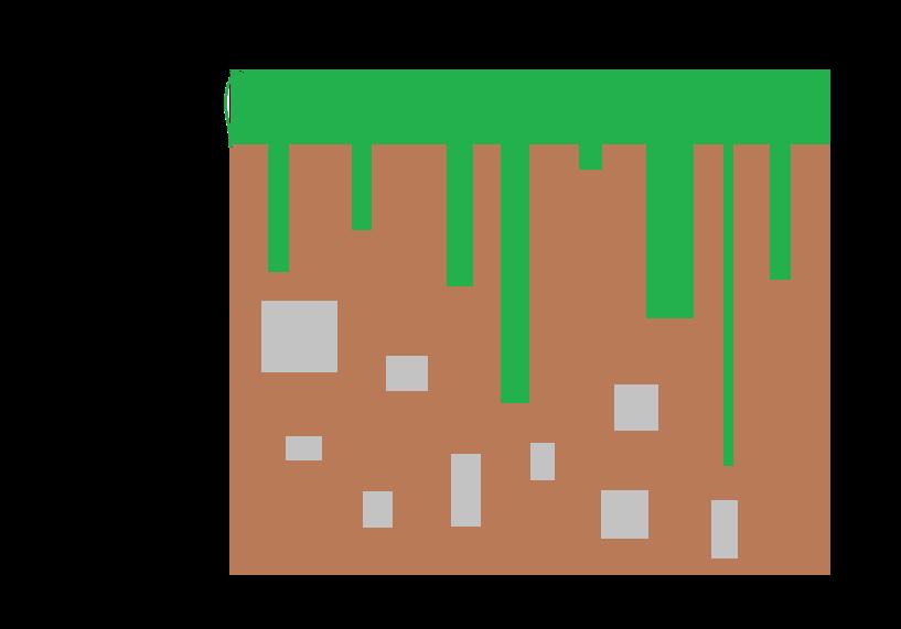 Minecraft Block:Dirt