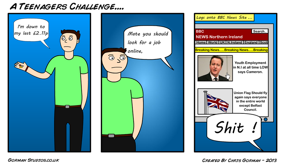 A Teenagers Challenge....