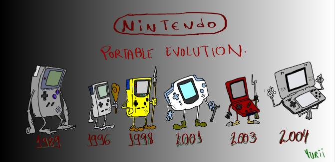 evolution portable