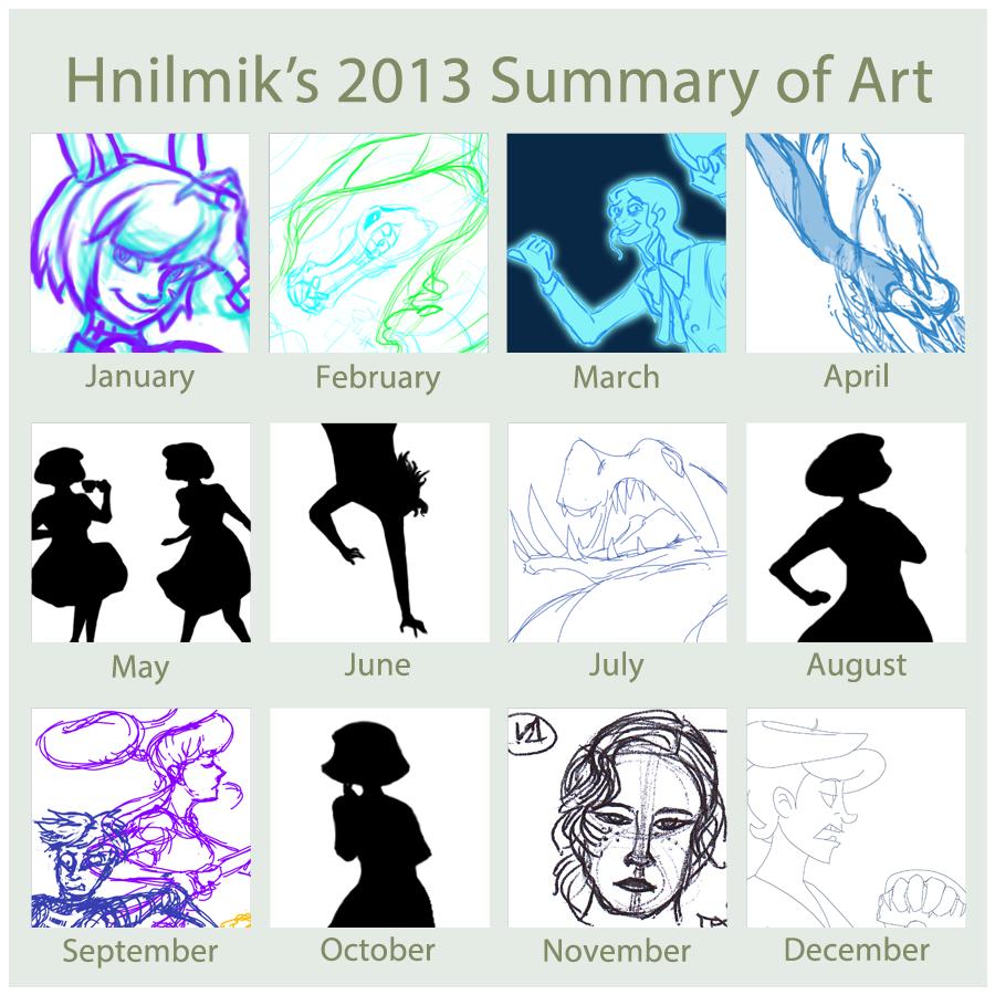 2013 Summary of Art