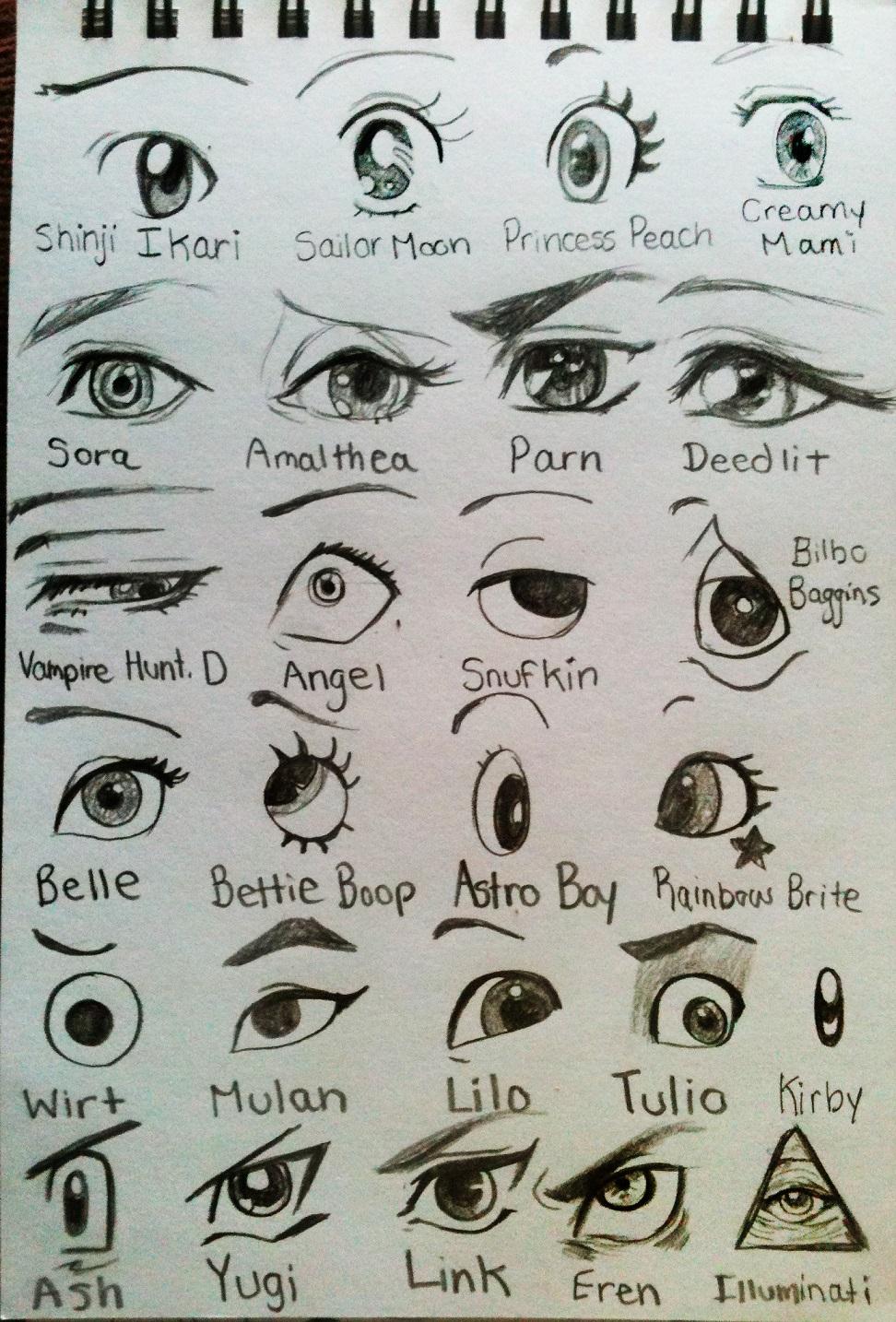 Random Eye Study