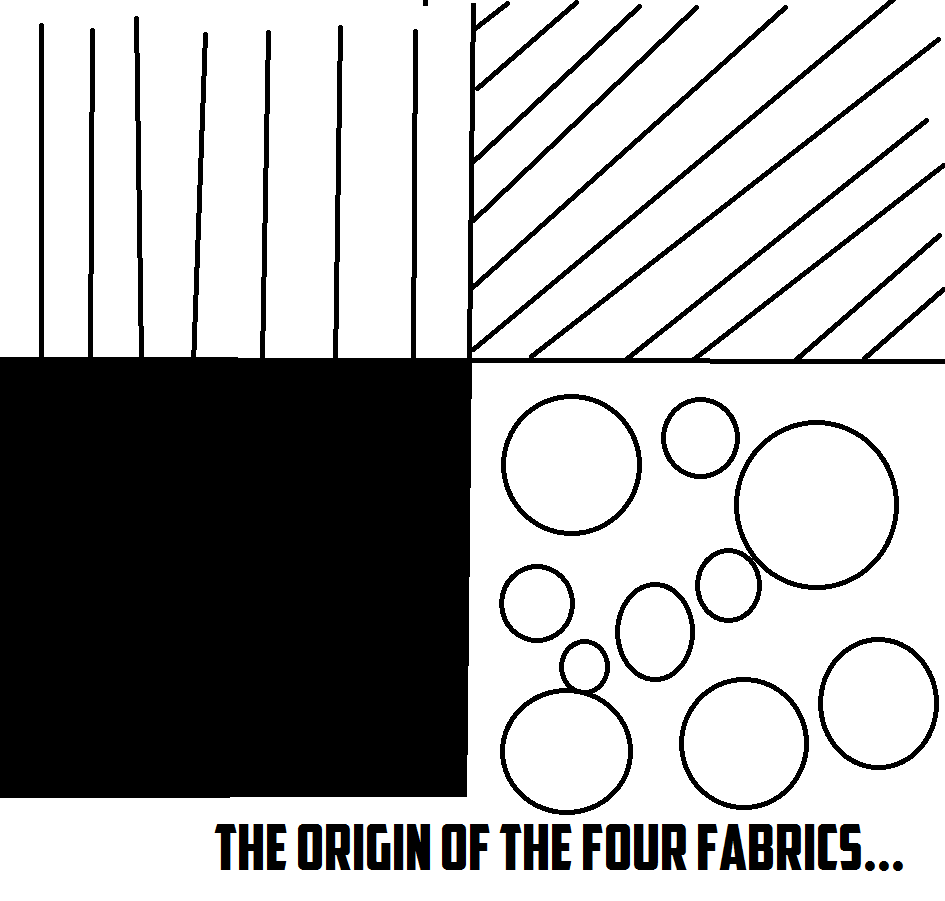 The Origins of the Four Fabrics
