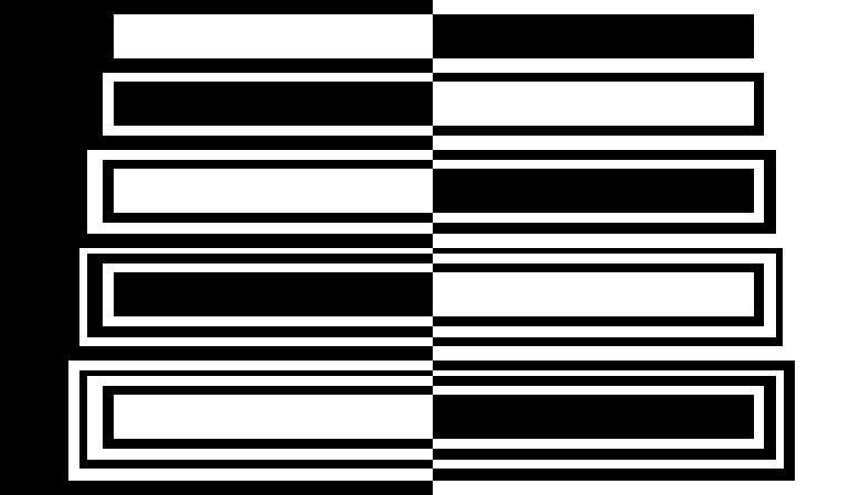 Simetric Disturbance