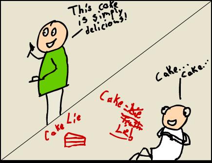The Cake Lie