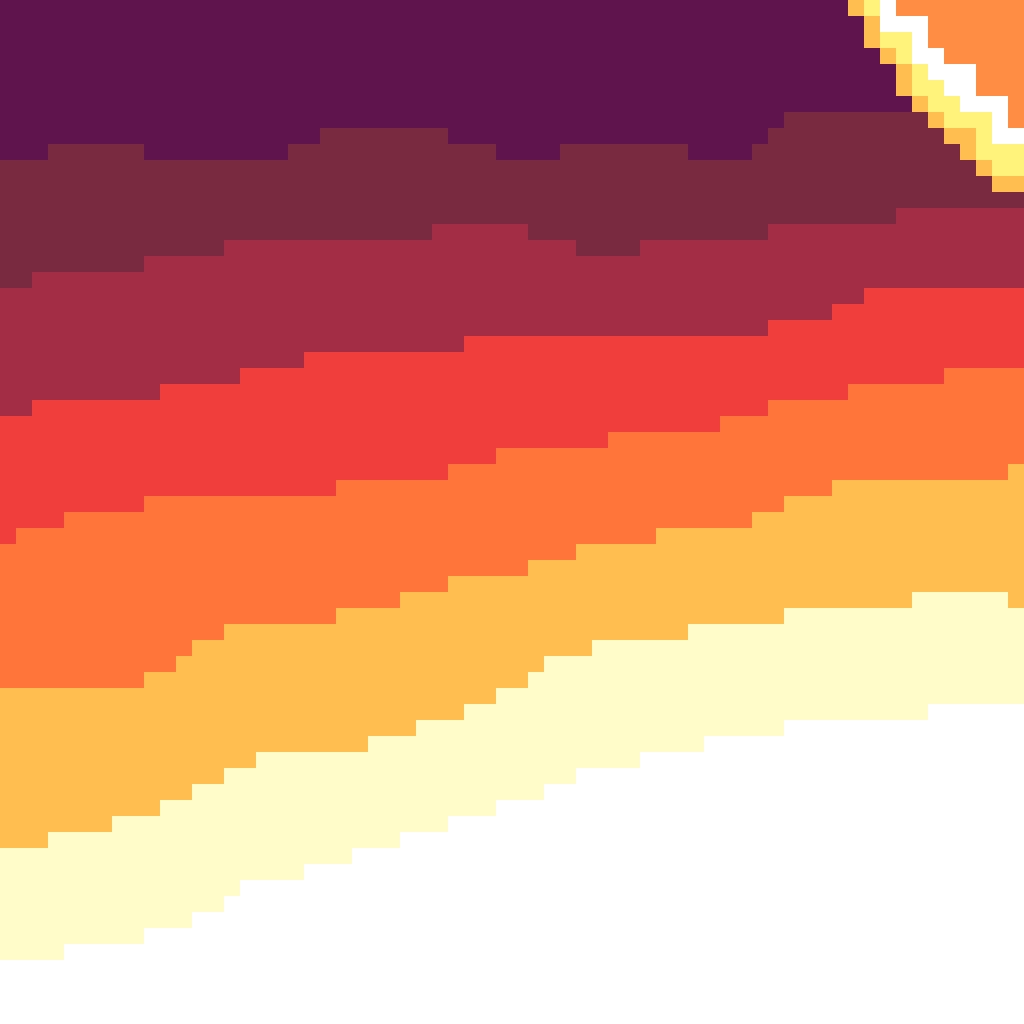 Sunset Pixel Art