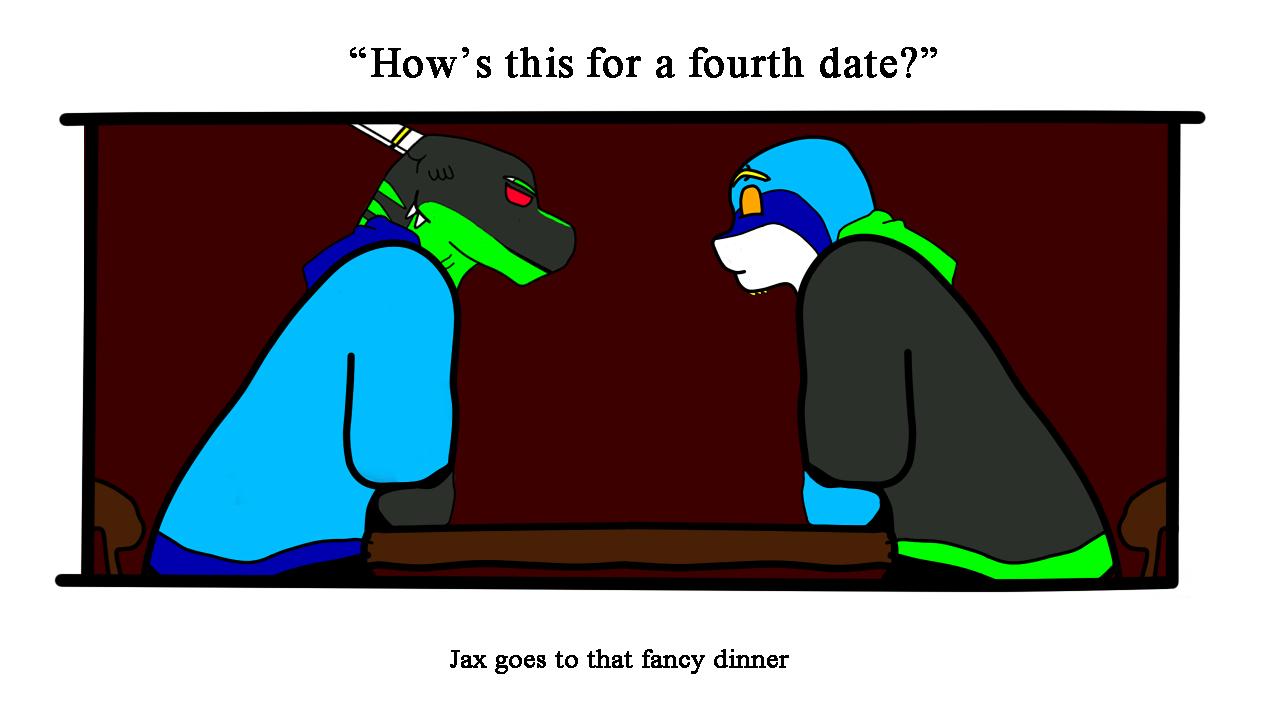 4th date