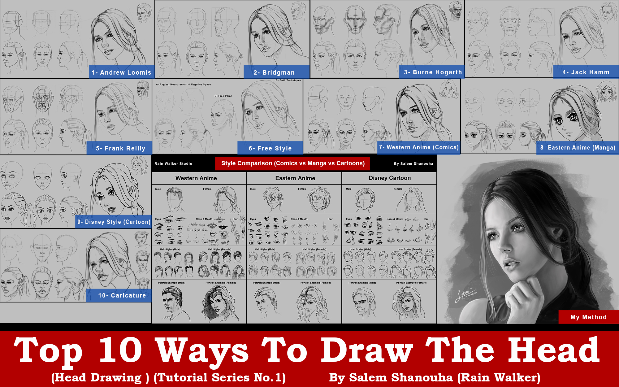 """Top 10 ways to draw the head"" Video tutorial series"