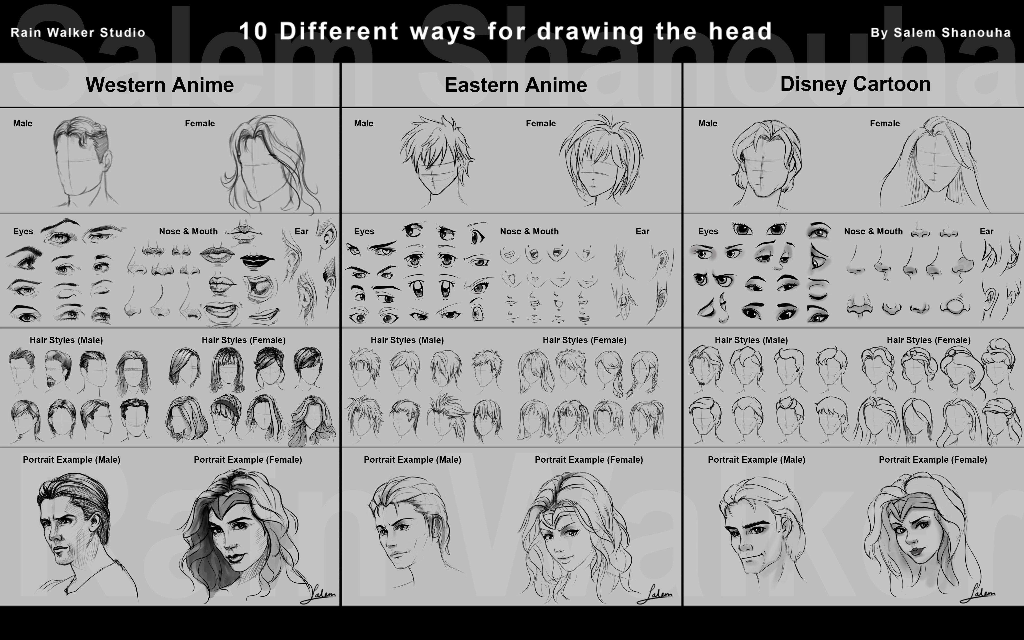 Styles Comparison (Comics vs Manga vs Disney)
