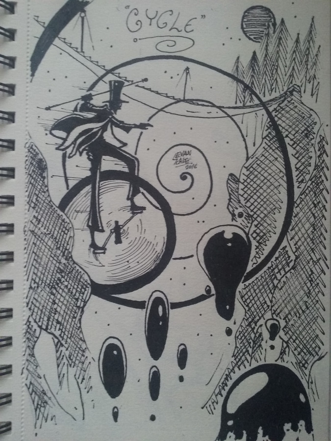 DAY 20 -Cycle