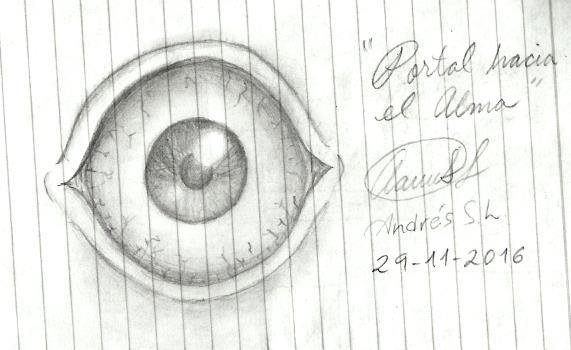 Human eye, a portal to the Soul