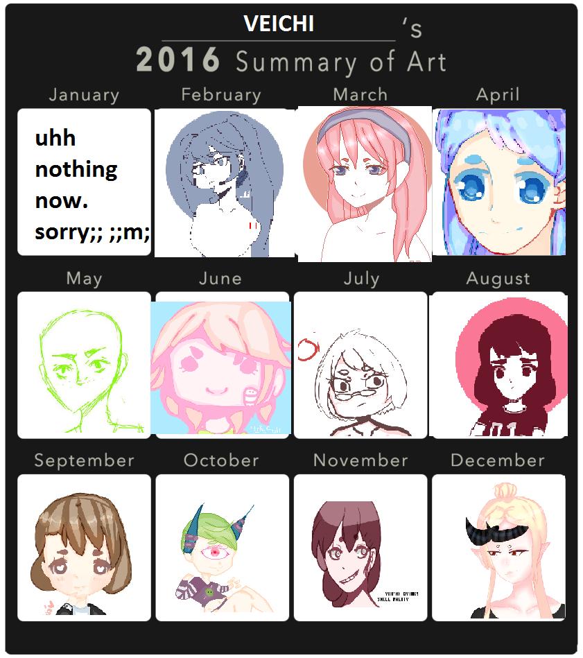 2016 Summary of Art!