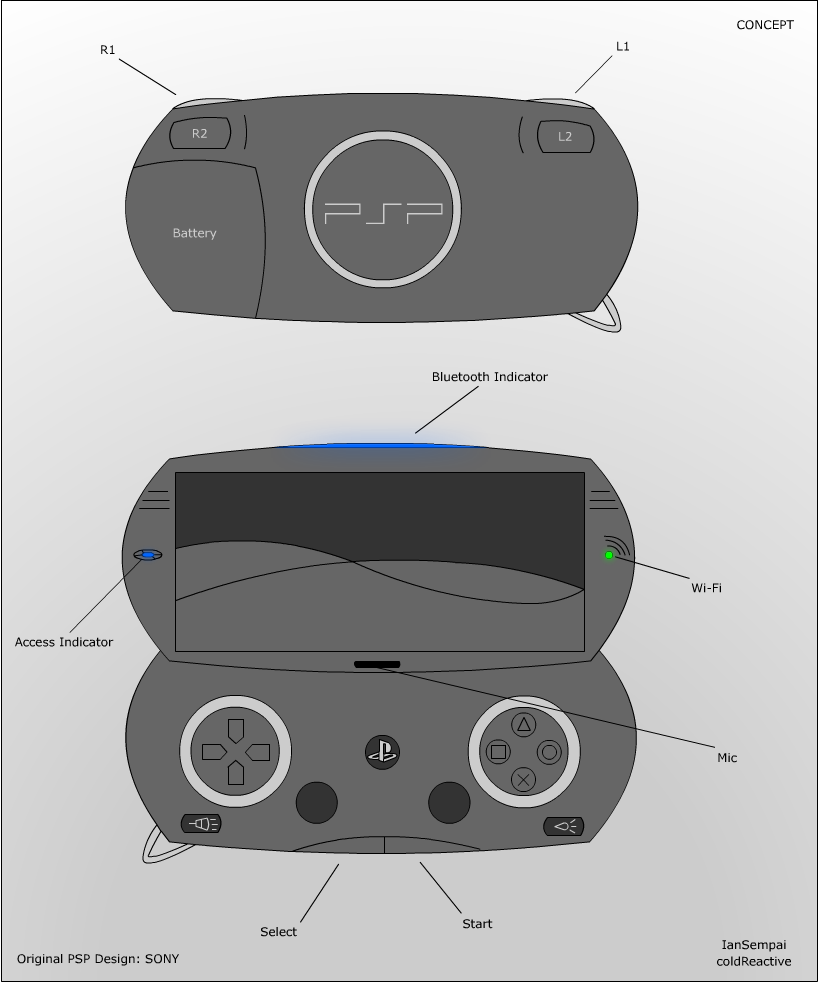 PSP Go Mock-Up