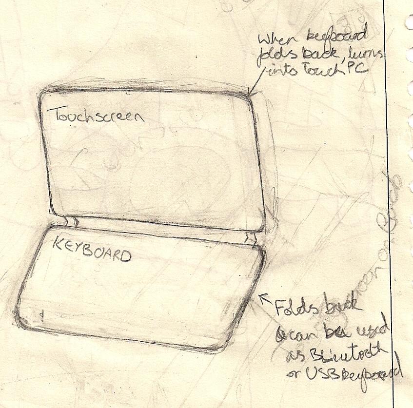 The Best Laptop EVA