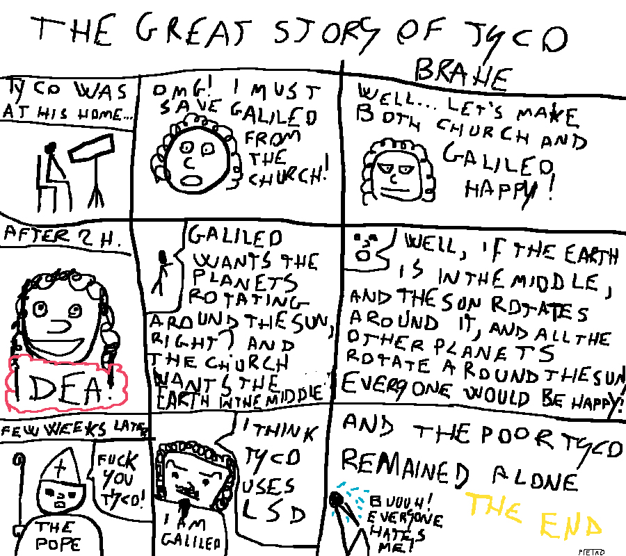 The great story of Tyco Brahe
