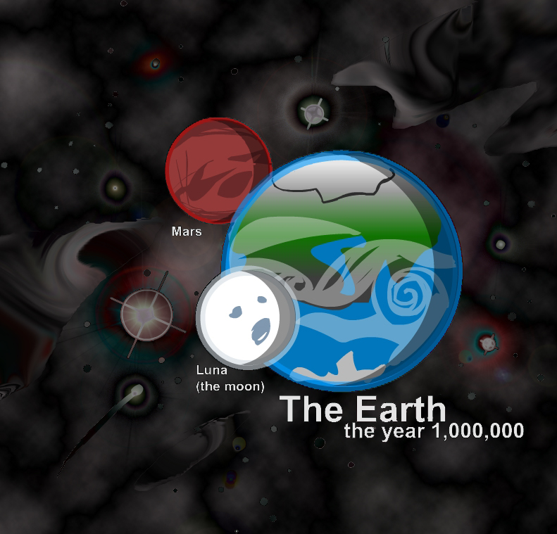 Earth Diagram