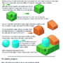 Simple Isometric Pixel Art Tut by Havegum