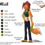 Refernce Sheet: Nelle by Comic-Ray