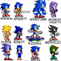 SONIC FORMS MEME! (sprites) by dom241