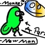 A parrot and A Monkey by ANewMan