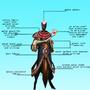 costume design by GioJayEvanglista