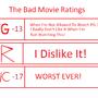 The Bad Movie Ratings by JordanBaumann