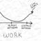 Respect vs Work Graph