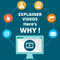 Reasons why you need great animated explainer video