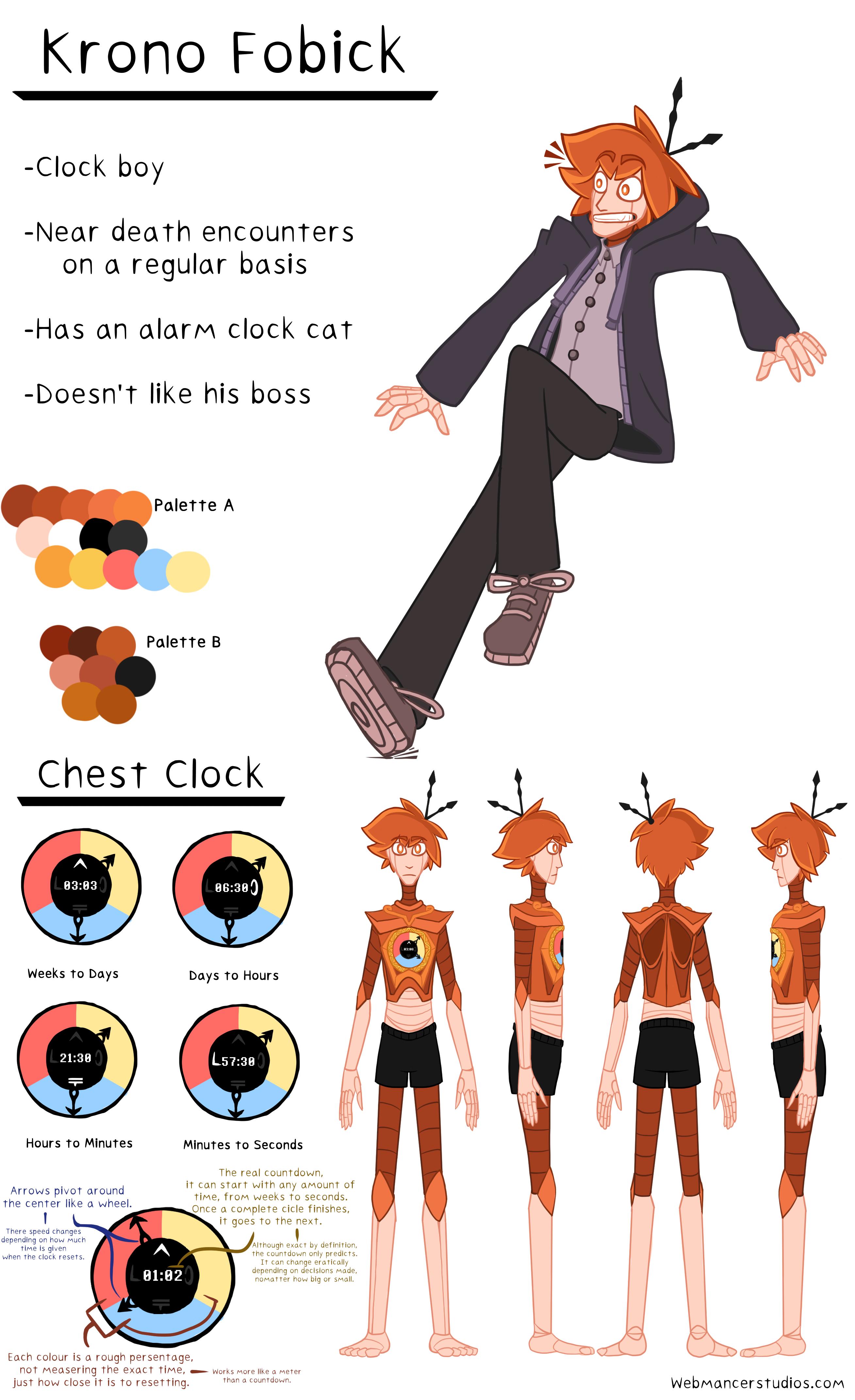 Krono design sheet