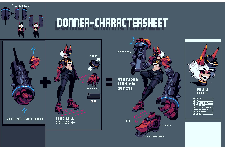 Donner Charactersheet