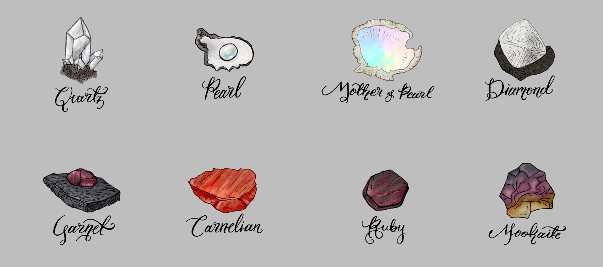 Crystals, Gems and Stones