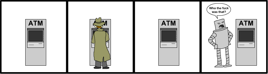 The Atm