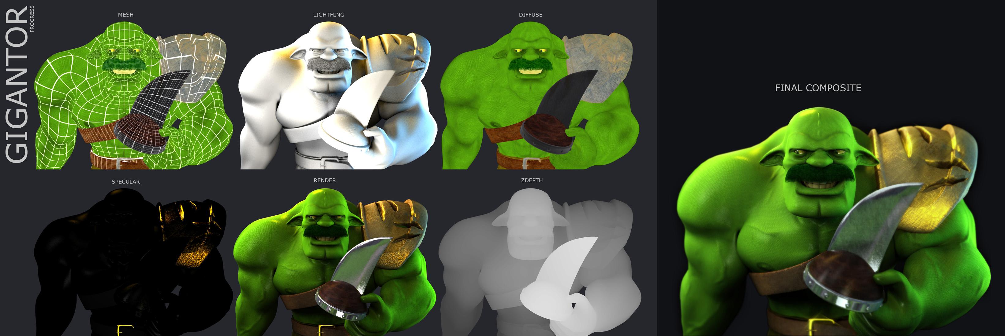 Making of Gigantor