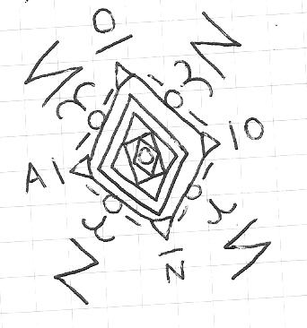 A Random Symbol