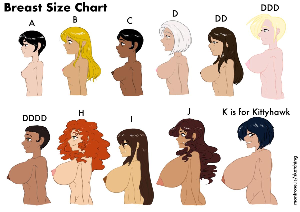 Breast Size Chart
