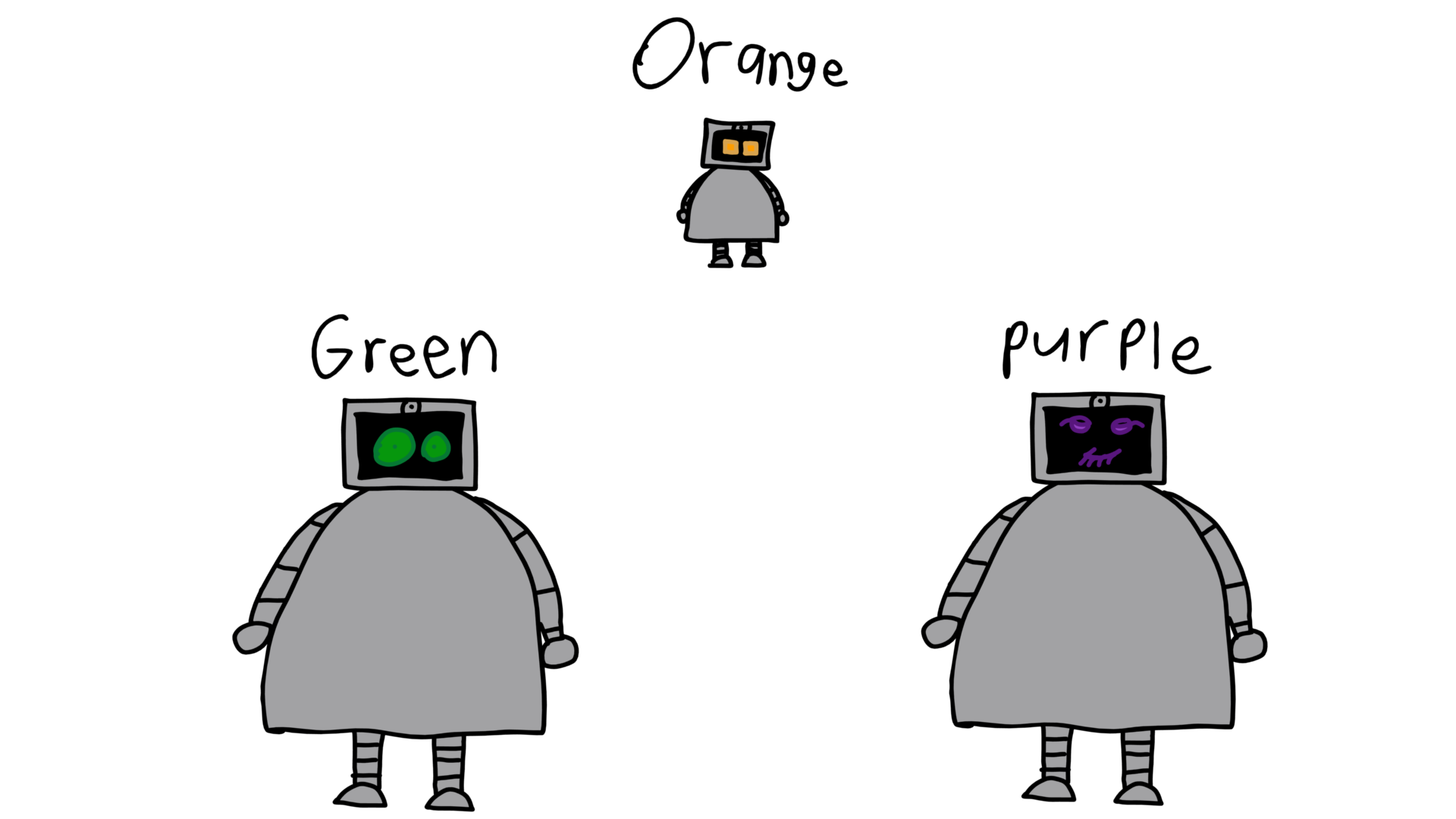 Rainbo: Orange, Green and Purple