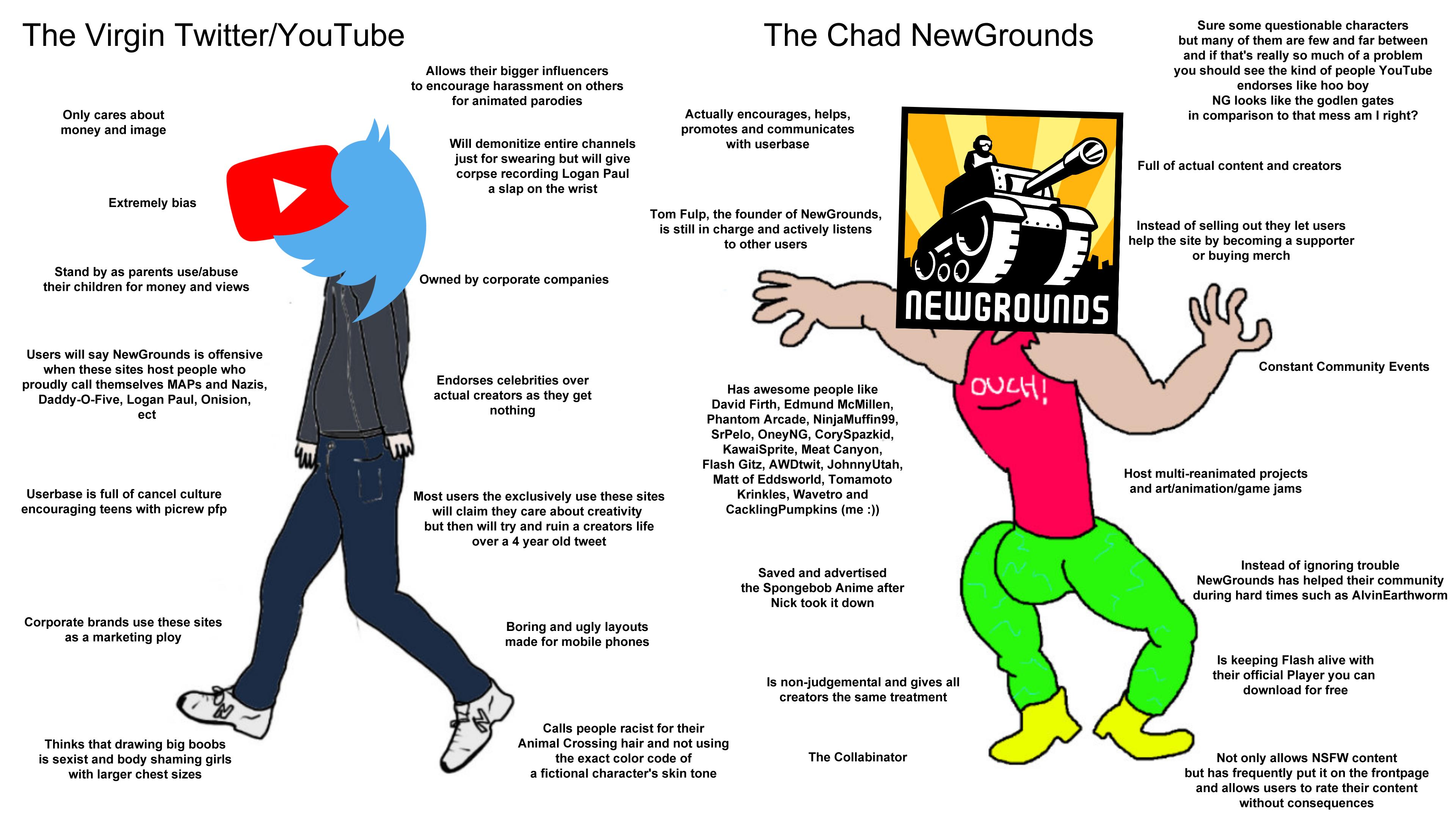 Vrgin Twitter/YouTube VS Chad NewGrounds
