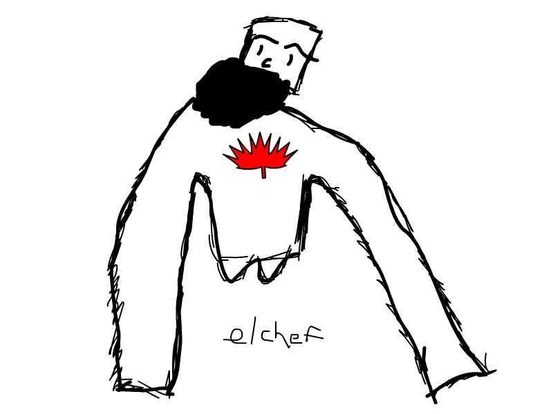 Hombre Oso Leñador Canadiense