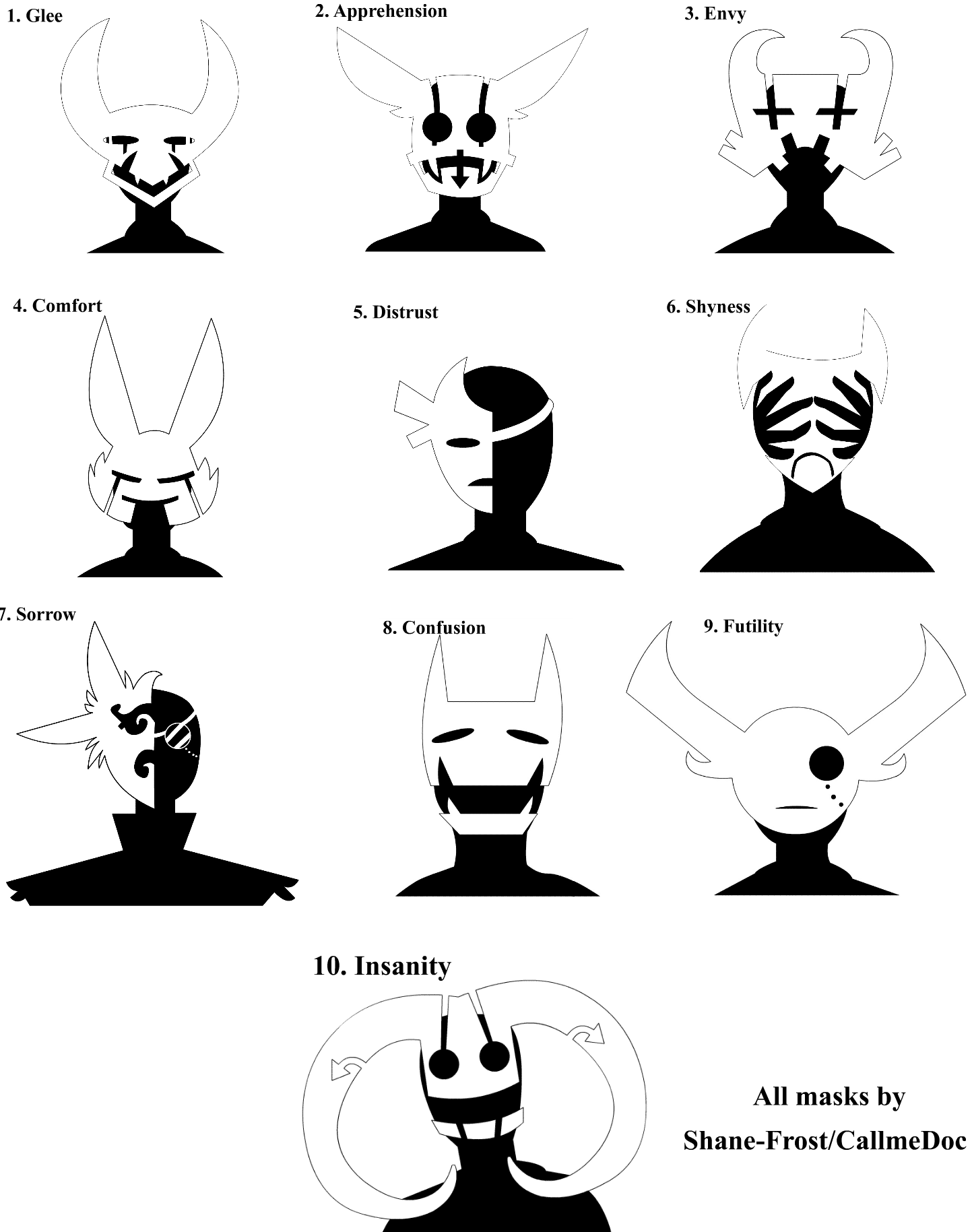 Mask Concepts