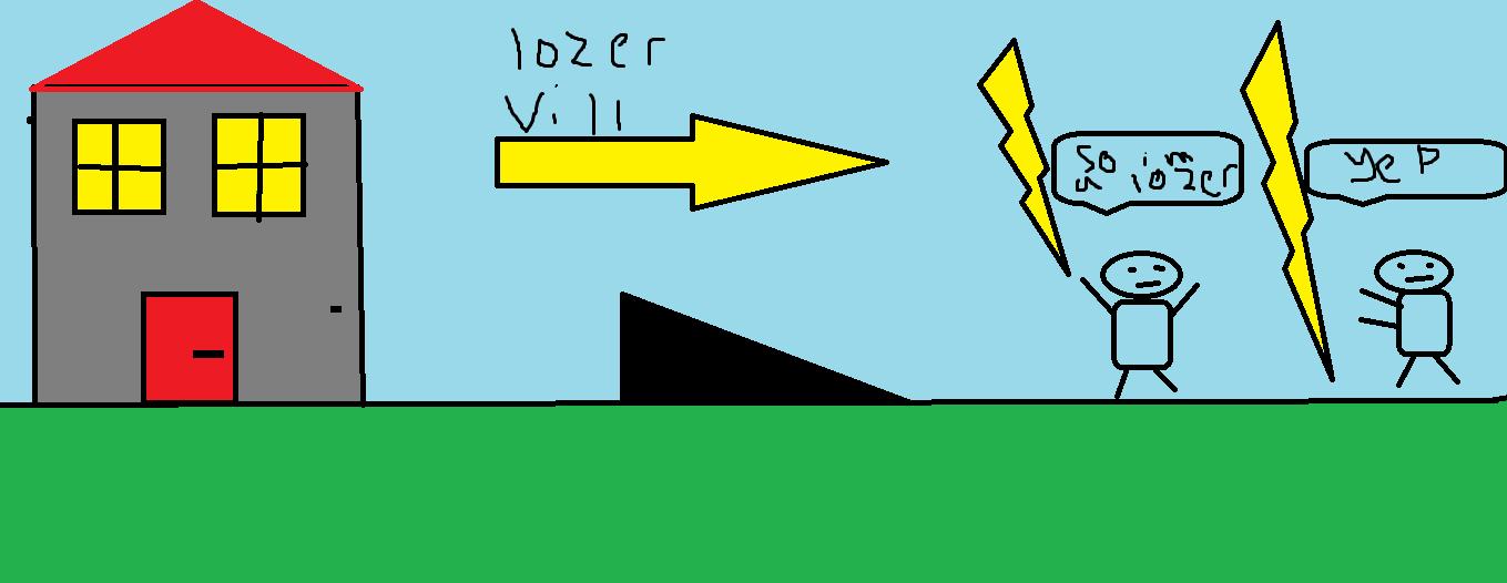 lozer vill