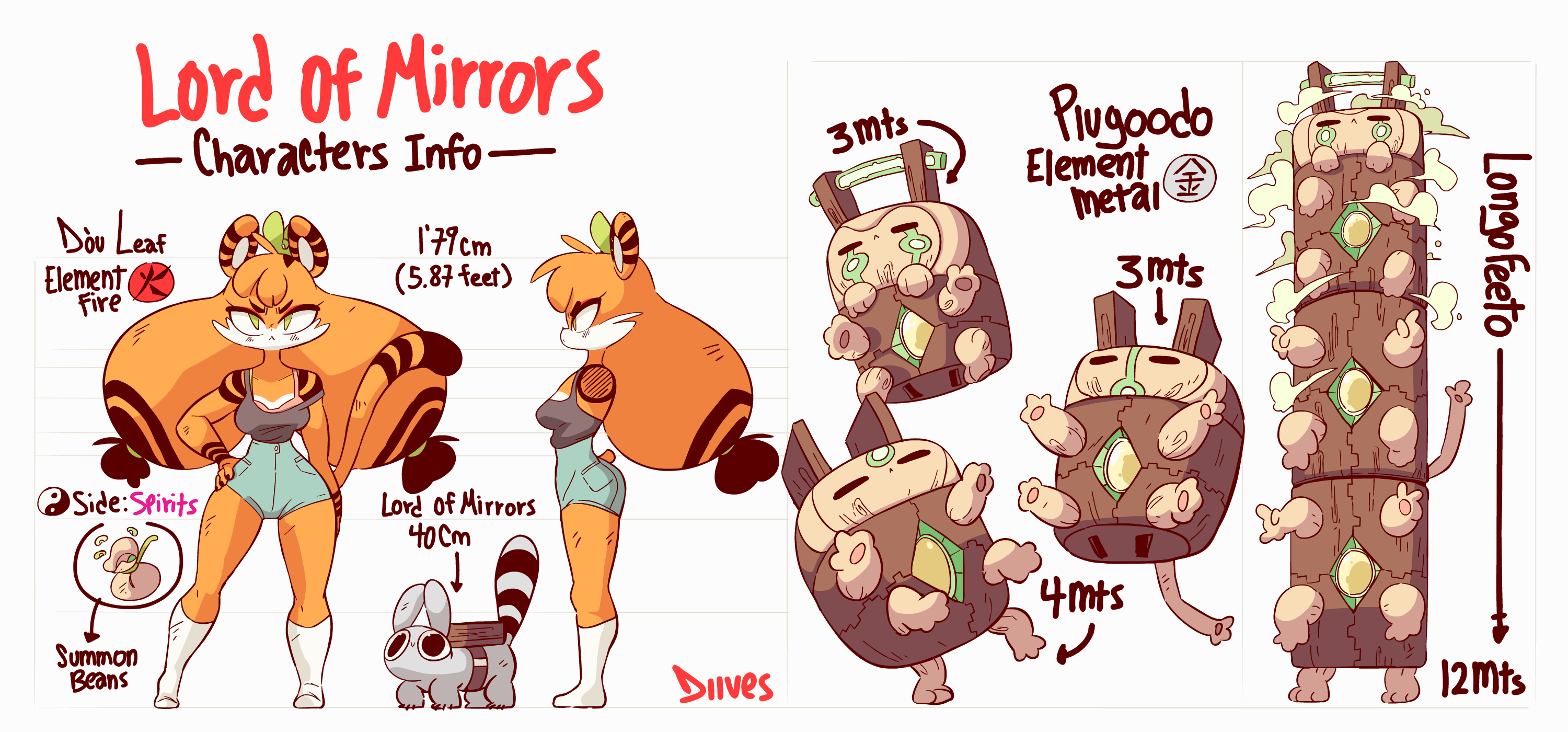 Lord Of Mirrors - Characters Info