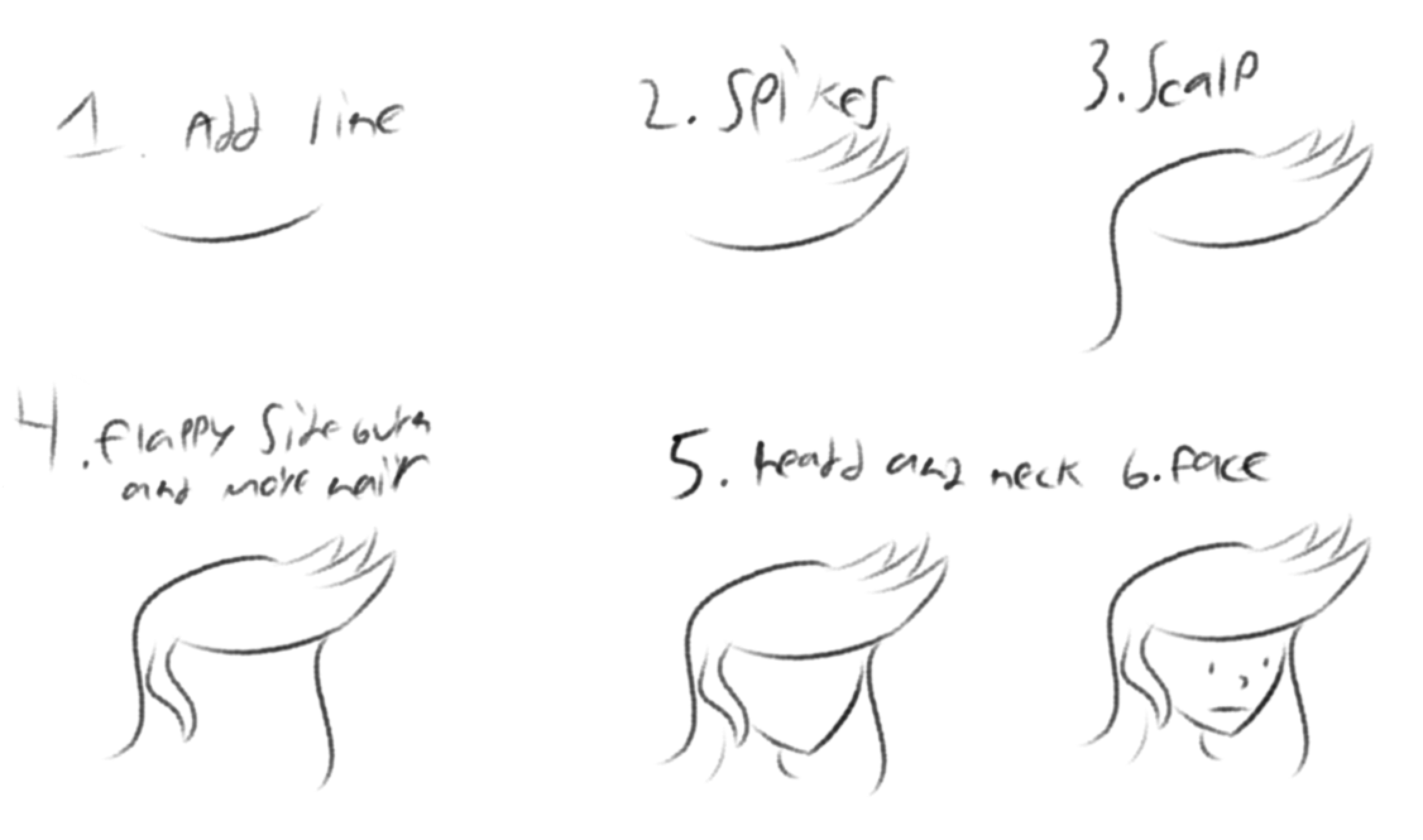 how to draw a jimmybisucit