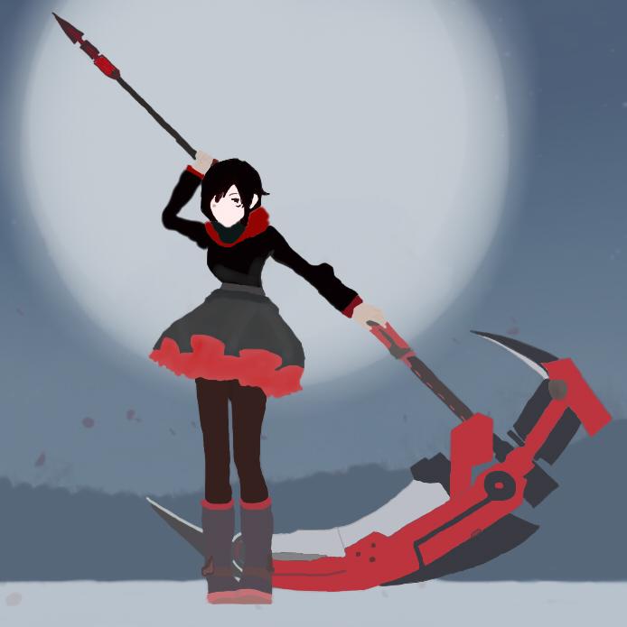 RWBY - Red