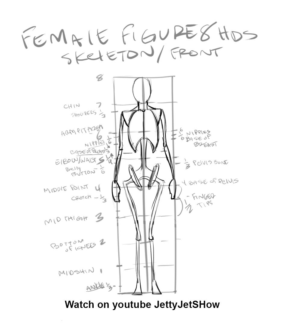 Beginner Figure Drawing Pt 1